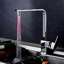 Waschbecken Wasserhahn Küchenarmatur Platz