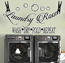 Waschküche waschen und trocken falten wiederholen