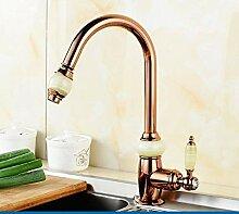 Waschraumarmaturen Gold Küchenmischer