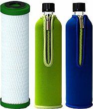 Wasserfilter-Zentrum Filterpatrone NFP Premium