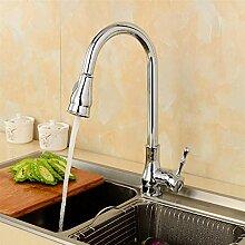 Wasserhahn Ausziehbarer Küchenarmatur Aus