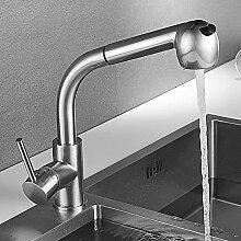 Wasserhahn Küche Ausziehbar mit