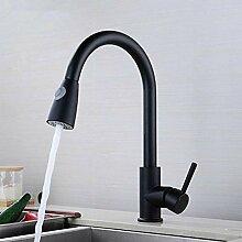 Wasserhahn Küche Schwarz mit 2 Strahlen, 360°