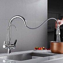 Wasserhahn KüchenarmaturFür