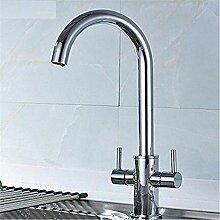 Wasserhahn Moderner