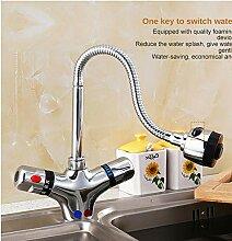 Wasserhahn Wandmontage Küchenarmatur Doppelgriff