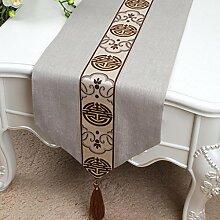 Wddwarmhome Khaki Tischläufer Mode Einfache Tisch Tischdecke Wohnzimmer Couchtisch Stoff Bett Flagge (nur Verkauf Tischläufer) 33 * 180cm
