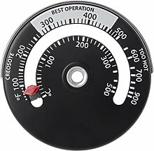 WE-WHLL Magnetherd Rauchrohr Thermometer Multi