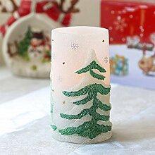Weihnachtsbaum-flammenlose Kerze, wirkliche