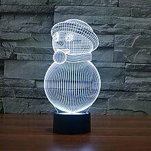 Weihnachtsschneemann-Lichter, kreatives