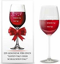 Weinglas | Guter Tag!, Schlechter Tag! - Frag