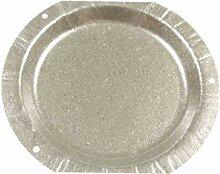 Wellenschutz für Mikrowelle Miele – 4807410