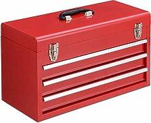 Werkzeugkiste Werkzeugkasten Werkzeugkoffer
