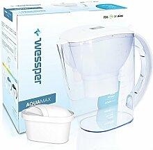 Wessper Wasserfilter AquaMax inkl. 1