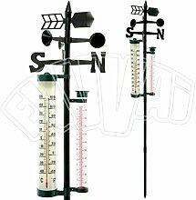 Wetterstation H
