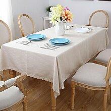 WFLJL Im europäischen Stil Küche Baumwolle