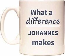 What a difference JOHANNES makes Becher von