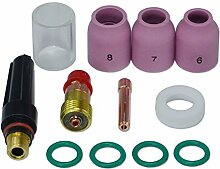 WIG Stubby Gas Objektiv 17GL332 2,4mm und