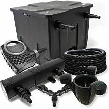 Wiltec - Filter Set für 12000l Teich 36W