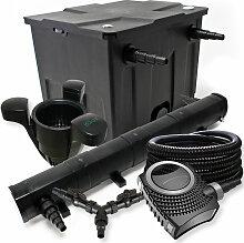 Wiltec - Filter Set für 12000l Teich 72W