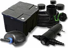 Wiltec - Filter Set für 12000l Teich mit 24W