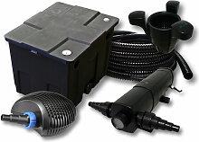 Wiltec - Filter Set für 12000l Teich mit 36W