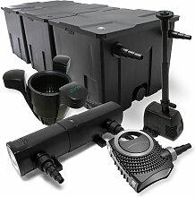 Wiltec - Set: Bio Teichfilter 90000l 24W UVC