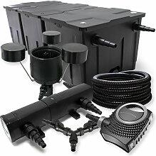 Wiltec - SunSun Filter Set 90000l Teich 24W