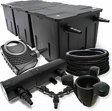 Wiltec - SunSun Filter Set für 90000l Teich 24W