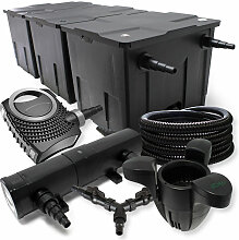 Wiltec - SunSun Filter Set für 90000l Teich 36W
