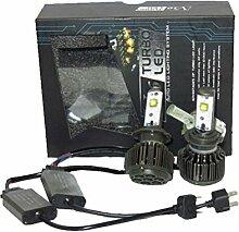 WINOMO 3000 * 2LM 40W H7 LED Scheinwerfer Lampe Conversion Kit 6000K Fernlicht für Auto LKW SUV Lampenwechsel