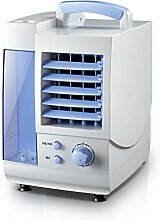 WJX Portable Persönliche Luftkühler, Mini