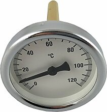Wolf–Thermometer se-2–150/750