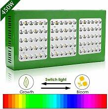 wolketon LED Pflanzenlampe 450W Volls