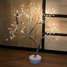 WSXMN Nachtlicht Topf Schreibtischlampe