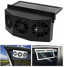 XHXseller Solarbetriebener Auto-Auspuffventilator,