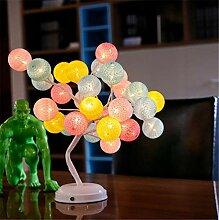 XIANGMAI LED Farbe Baumwolle Ball Baum Nachtlicht