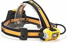 XIAOBUDIAN HP-B4 Hohe Qualität LED Scheinwerfer Wasserdichte LED Scheinwerfer Taschenlampe Weißlicht Kopf Lampe Taschenlampe
