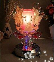 XSSSS Elektrische Duftlampe, stille Öllampe