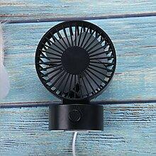 Ventilatoren an Stromversorgung