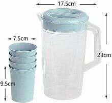 XXAICW Home Dicke hitzebeständigen Kunststoff Cup