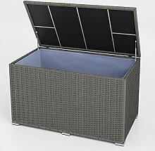 XXL Kissenbox wasserdicht Polyrattan 950L