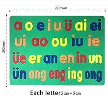 XYao Kühlschrank-Aufkleber Phonetische Lehrkachel
