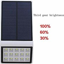 YAXuan Lampe 15LED Solar Wandleuchten,
