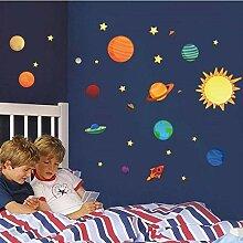 YAZCC Das Sonnensystem Wandaufkleber DIY Aufkleber