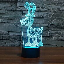 YI KUI Schreibtischlampen Bunte kreative
