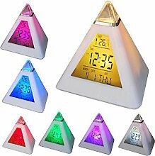 YROAR 7 LED-Farben ?ndern Pyramide digitaler