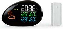 Yunneysiad Smart Alarm Lock, Elektronik,