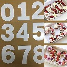 Zahlen Kuchenform Kuchen Dekorationswerkzeuge