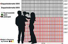 Zaunanlage Komplett Preis für 50m Zaun 1430mm Höhe RAL7016-anthrazit Doppelstabmattenzaun, Gartenzaun, Metallzaun, Zäune, Tor, Gartentor,